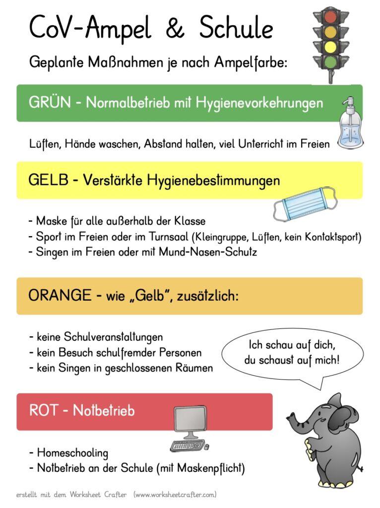 CoV-Ampel & Schulbetrieb